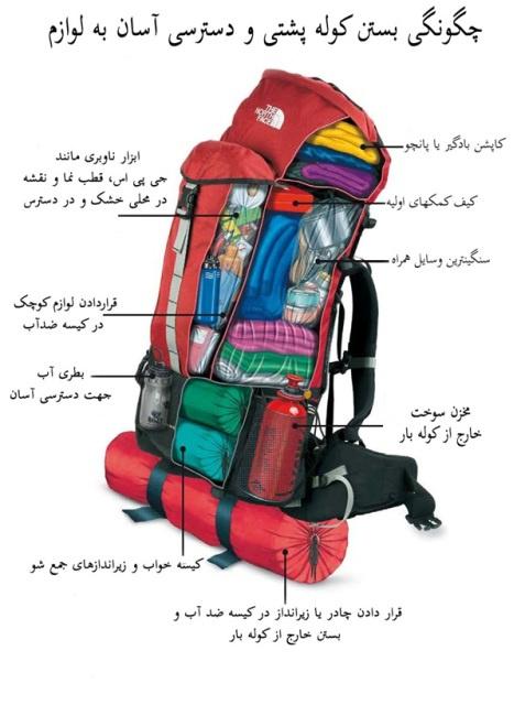 کوله پشتی کوهنوردی | عاشقان طبیعت ایران | خرید و نگهداری کوله پشتی