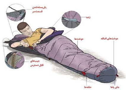 کیسه خواب