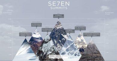 7summits e1546854322516 390x205 - درسهایی که کوه به من آموخت