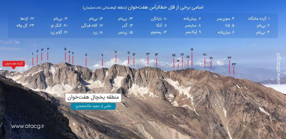 قلل هفت خوان | عاشقان طبیعت ایران | خط الرأس هفت خوان